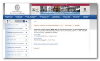 Tabelle 2013 Tribunale di Milano per la liquidazione del danno non patrimoniale