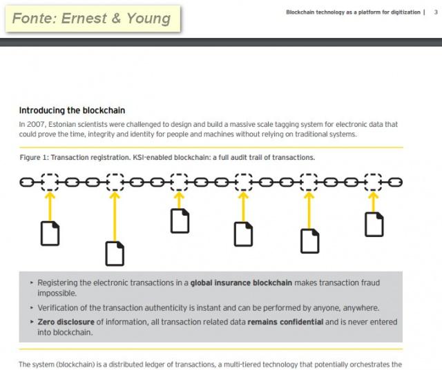 Blockchain e il settore assicurativo