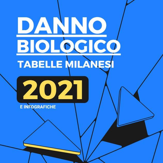 Danno biologico:  tabelle milanensi ediz 2021